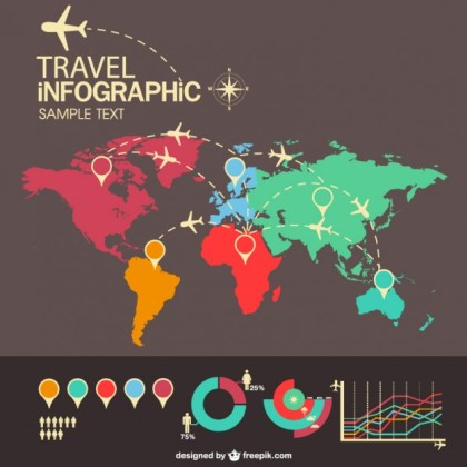 Travel Airplane Infography Free Vector