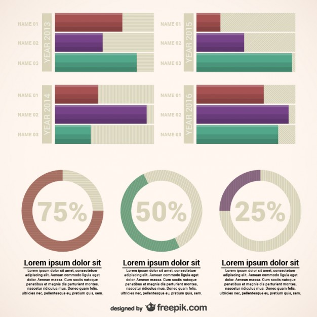 Vintage Infographic Charts Free Vector