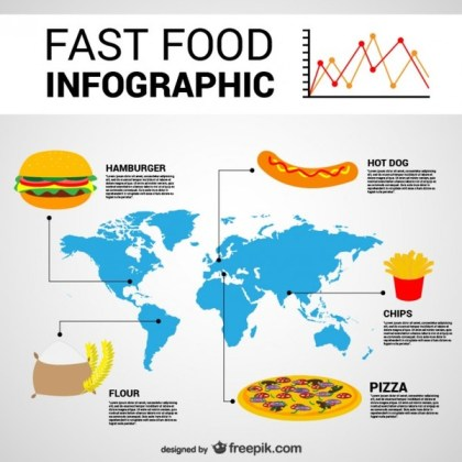 Fast Food Infography Free Vector