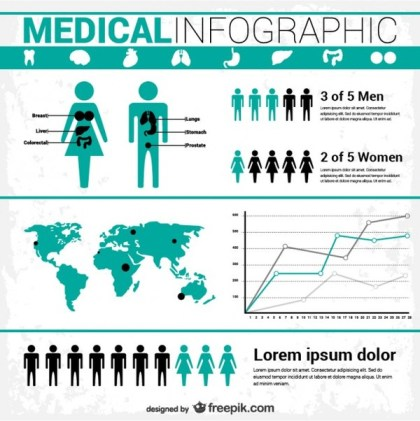 Infographic Medical Template Free Vector