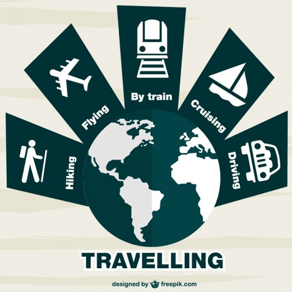 Traveling Transport Options Free Vector