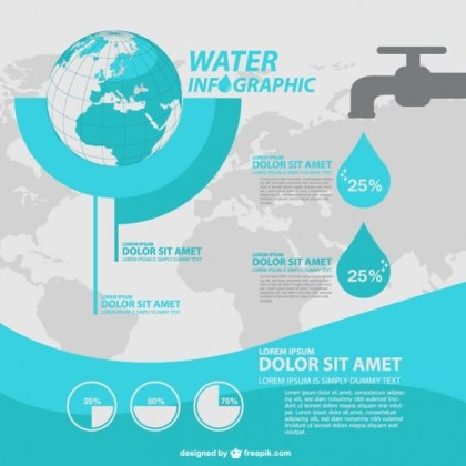 Water Infographic Template Free Vector