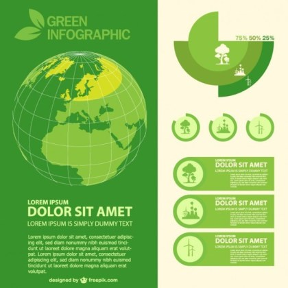 Free Vector Eco Green Planet Infographic Free Vector