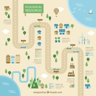 Ecological Resources Free Vector