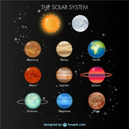 Solar System Elements Free Vector