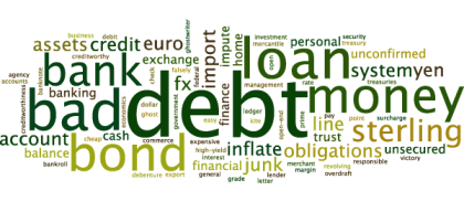 Financial Terms Vector Word Cloud