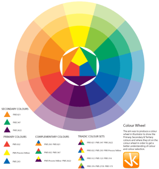 Free Vector Colour Wheel Illustration