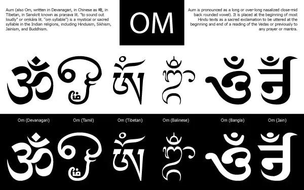Free Om Symbol Vector
