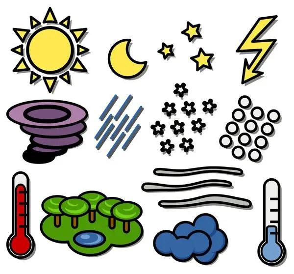 Weather Chart Symbols
