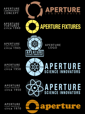 Free Aperture Logo Vector
