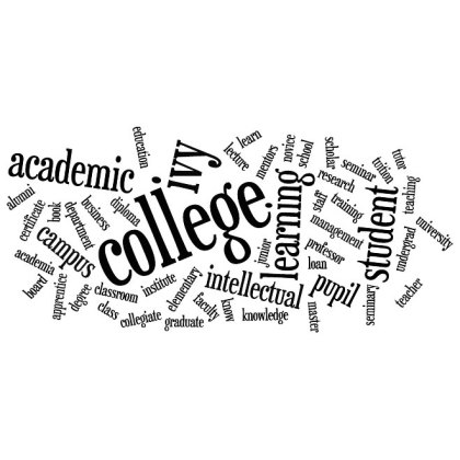 College Word Cloud Free Vector