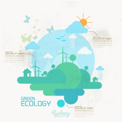 Ecology Concept Poster Free Vector