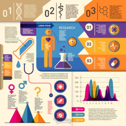 Medical Infographic Retro Style Free Vector