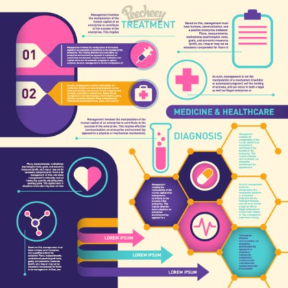 Medical Infographic Free Vector
