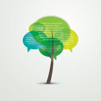 Talking Tree Free Vector