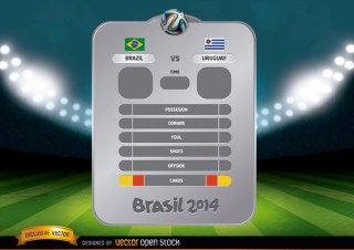 Brazil 2014 Football Vs Panel Free Vector