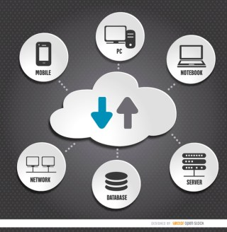 Cloud Storage Computer Devices Free Vector
