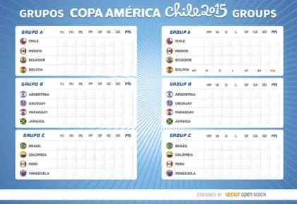 Copa America 2015 Groups Board Free Vector