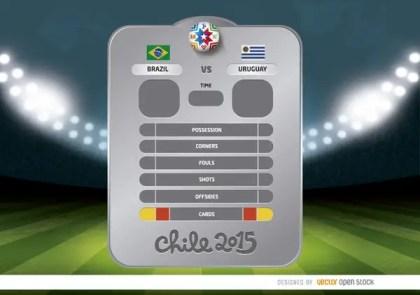 Copa America Brazil Uruguay Board English Free Vector