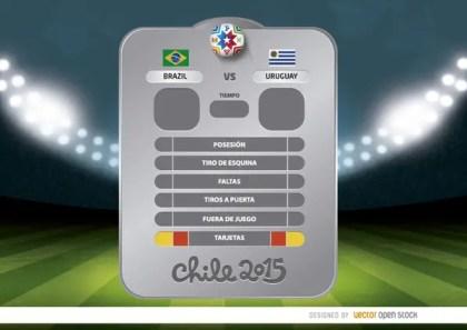 Copa America Brazil Uruguay Board Spanish Free Vector