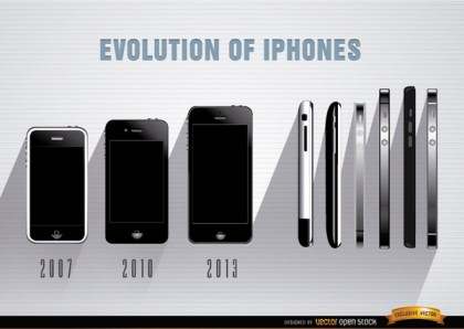 Evolution Of Iphones Front and Side Free Vector