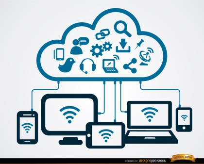 Internet Cloud Computer Connections Free Vector