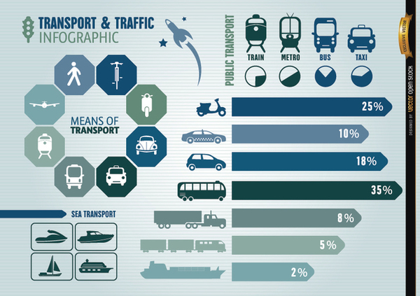 Transport & Trafic Infographic Free Vector