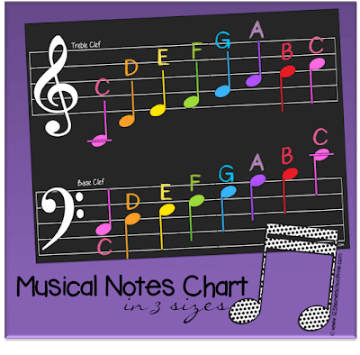 Free Musical Notes Chart Music Theory