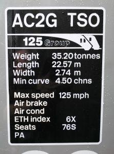 12092 Data Panel