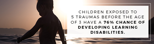 Effects of Trauma: Learning Disabilities