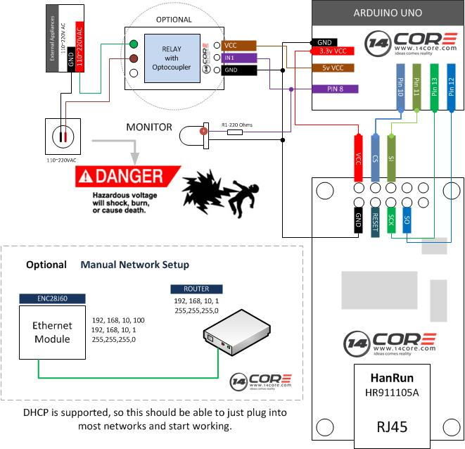 ENC28J60 Ethernet Module Home Automation Diagram Wiring?resize\\\\\\\=661%2C638 ics300 ma8 wiring diagram,ma \u2022 edmiracle co cpu 314c-2 pn/dp wiring diagram at panicattacktreatment.co
