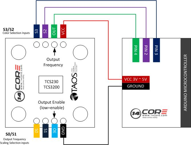 wiring the tcs320 / tcs230 color detection with arduino