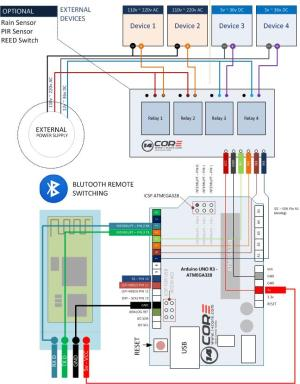 Bluetooth Home Automation with Arduino and Android