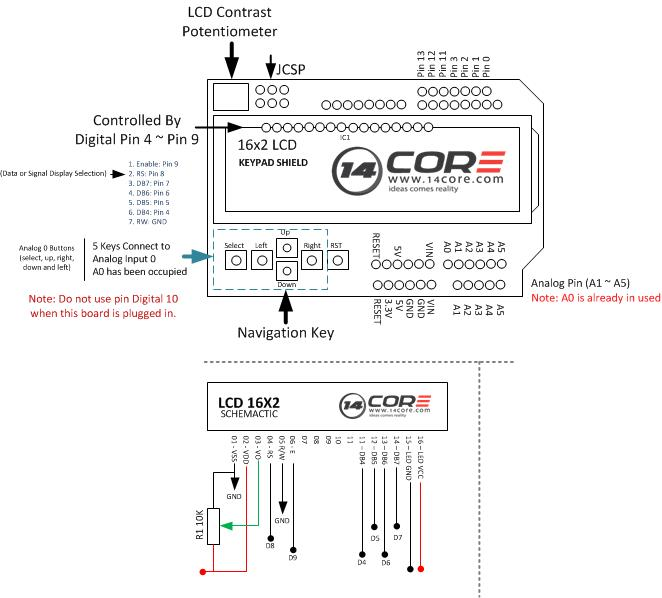 phase linear uv8 wiring diagram Wiring Diagram – Jenn Uv10 Wiring Harness Diagram For Dvd
