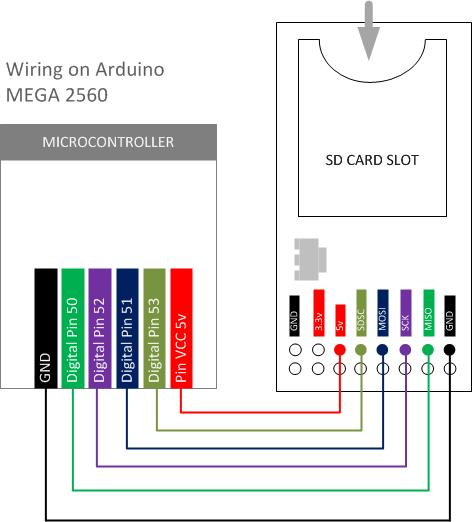 Wiring Amp Data Reading With Sd Card Module