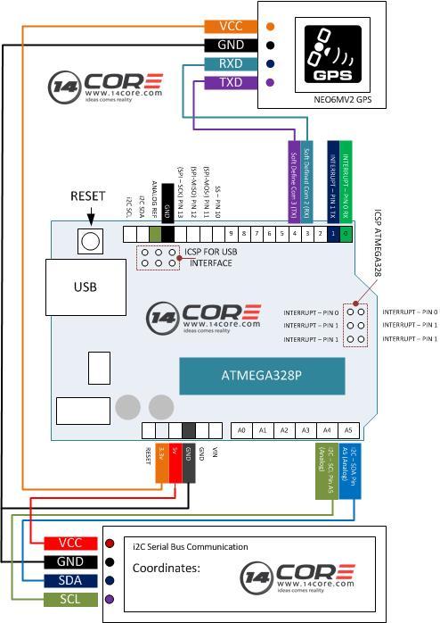 diagram garmin gps 16 a wiring diagram full version hd
