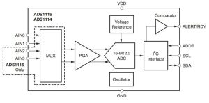 Wiring the ADS1115 Analog to Digital Converter with