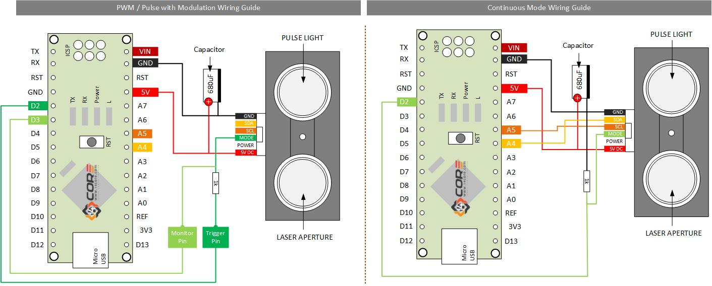 Wiring The Lidar Light Detection And Ranging Sensor