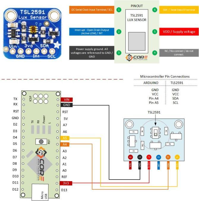 download schema post with light sensor wiring diagram full