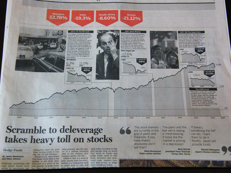 Photo of page from Financial Times