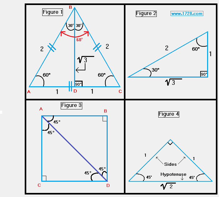 30 60 90 And 45 45 90 Triangle Calculator