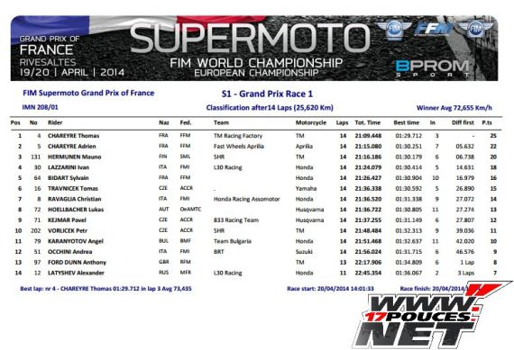 Mondial Race 1