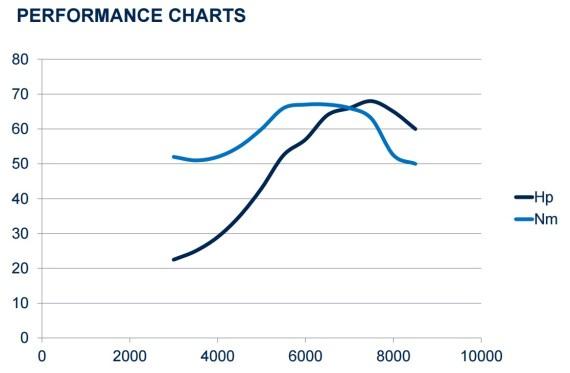 performance_701_supermoto