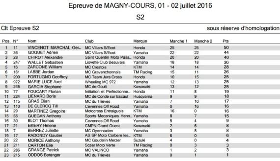Magny-cours-2016-supermotard-S2