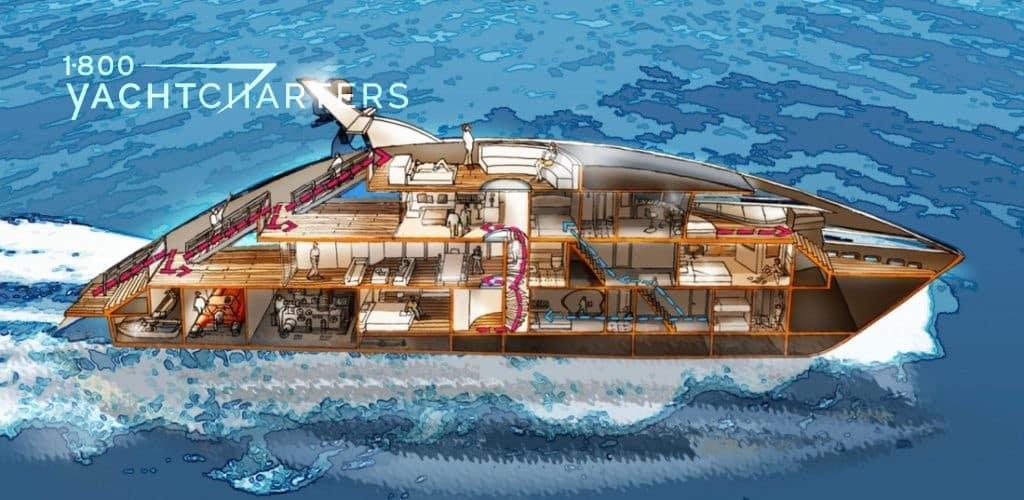 OCEAN PEARL Yacht Charter 1 800 Yacht Charters