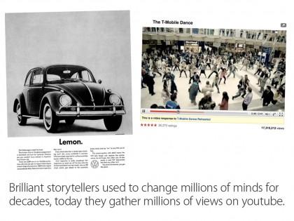 milions-of-views