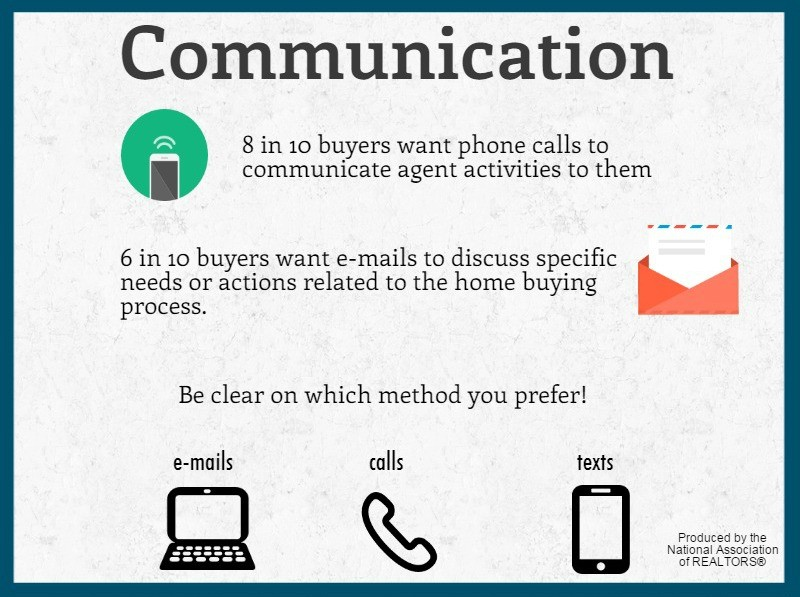 Communication is key in any transaction
