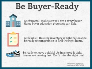 Are you ready to buy a home with the Best