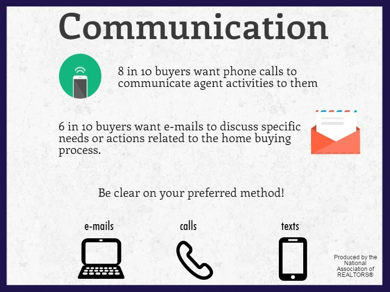 how to communicate with the best realtor