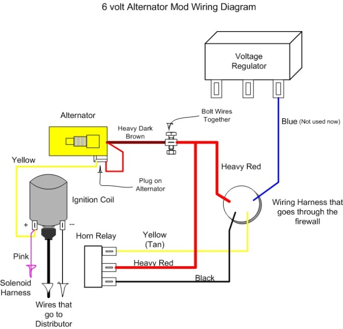 gm generator wiring  save wiring diagrams justmiddle